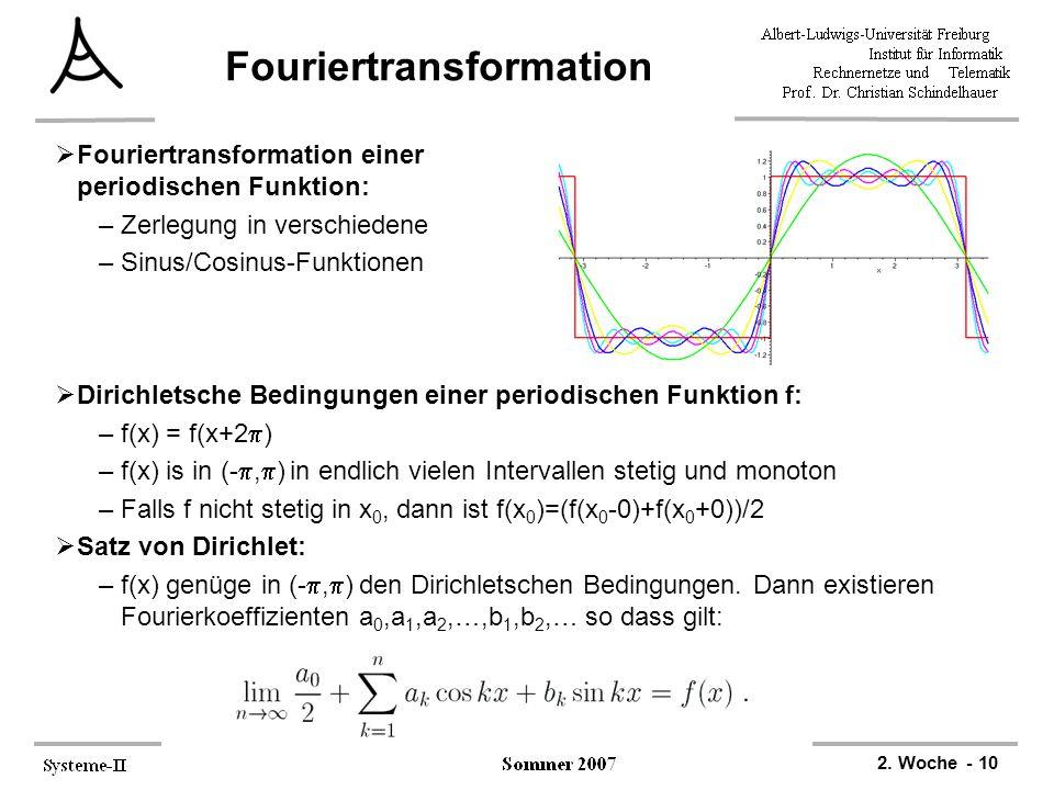 2. Woche - 10 Fouriertransformation  Fouriertransformation einer periodischen Funktion: –Zerlegung in verschiedene –Sinus/Cosinus-Funktionen  Dirich