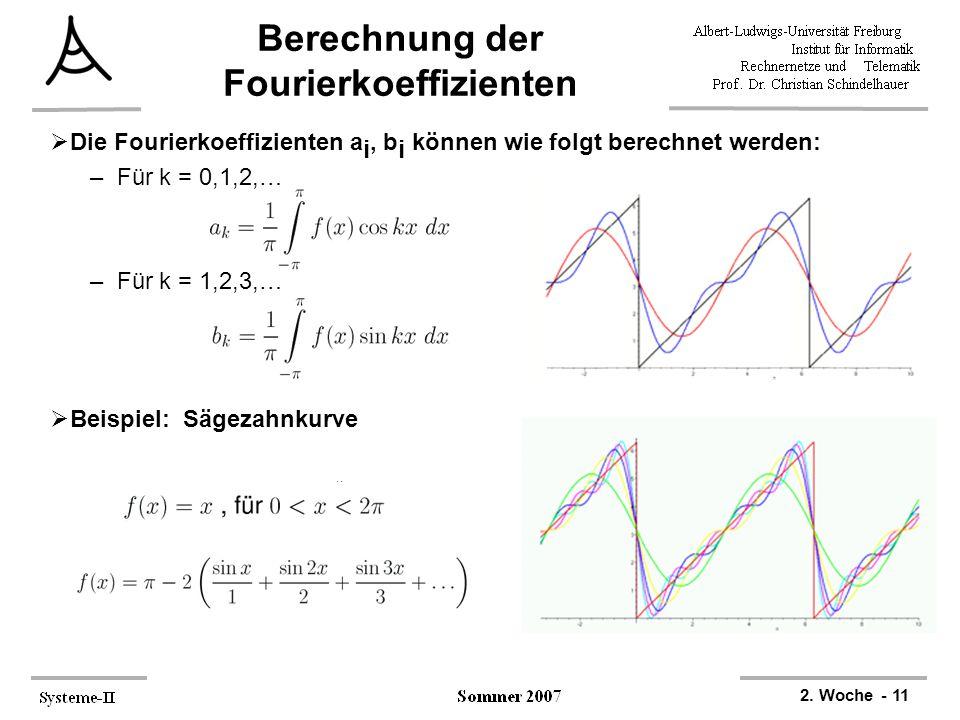2. Woche - 11  Die Fourierkoeffizienten a i, b i können wie folgt berechnet werden: – Für k = 0,1,2,… – Für k = 1,2,3,…  Beispiel: Sägezahnkurve Ber