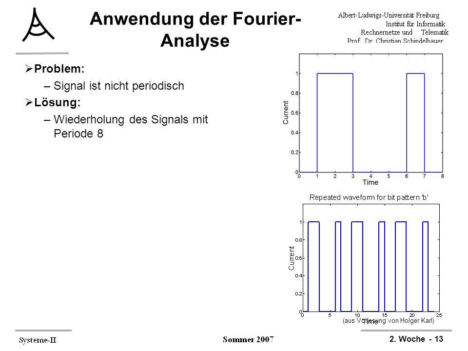 2. Woche - 13 Anwendung der Fourier- Analyse  Problem: –Signal ist nicht periodisch  Lösung: –Wiederholung des Signals mit Periode 8 (aus Vorlesung