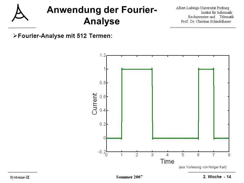 2. Woche - 14 Anwendung der Fourier- Analyse  Fourier-Analyse mit 512 Termen: (aus Vorlesung von Holger Karl)