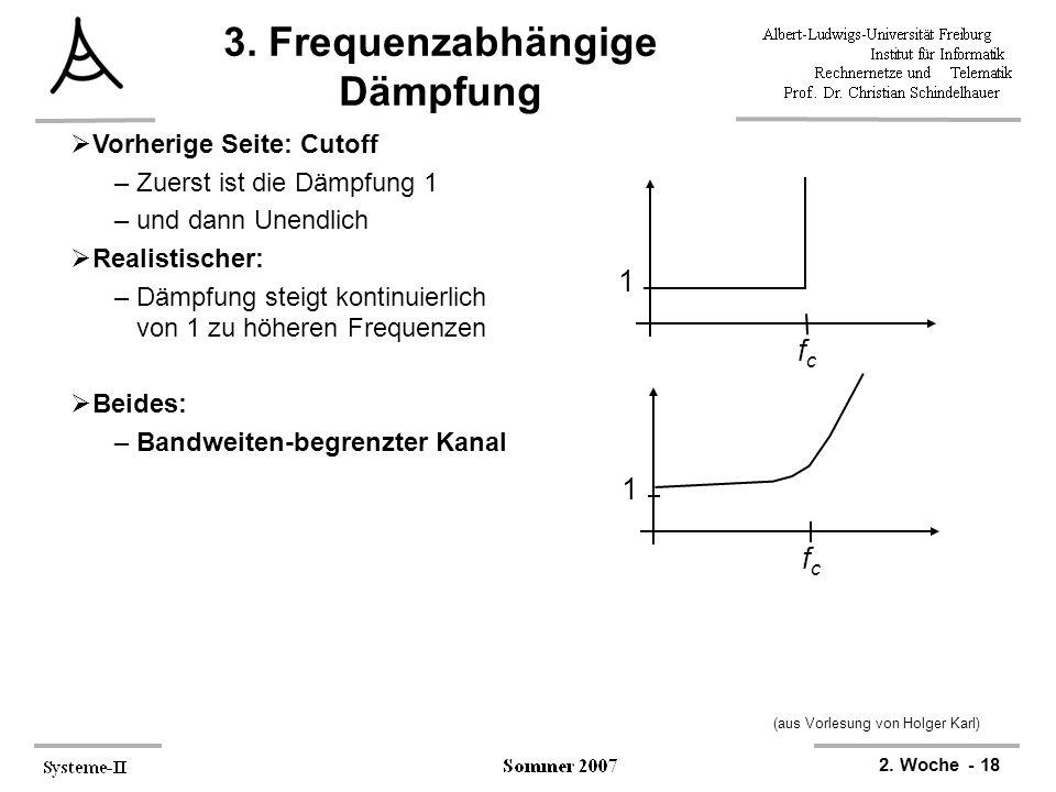 2. Woche - 18  Vorherige Seite: Cutoff –Zuerst ist die Dämpfung 1 –und dann Unendlich  Realistischer: –Dämpfung steigt kontinuierlich von 1 zu höher