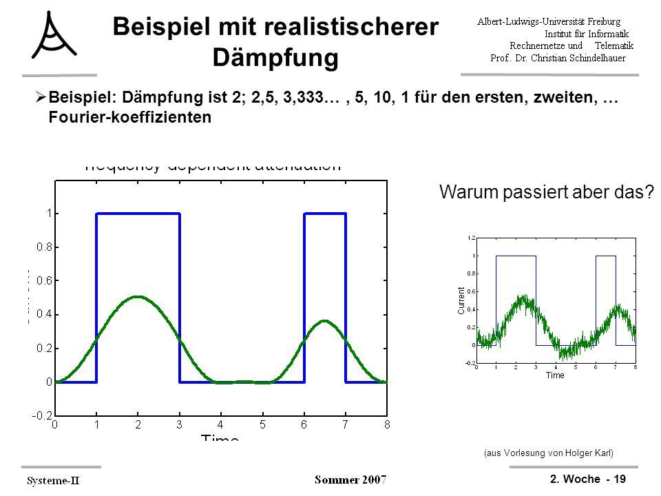 2. Woche - 19 Beispiel mit realistischerer Dämpfung  Beispiel: Dämpfung ist 2; 2,5, 3,333…, 5, 10, 1 für den ersten, zweiten, … Fourier-koeffizienten