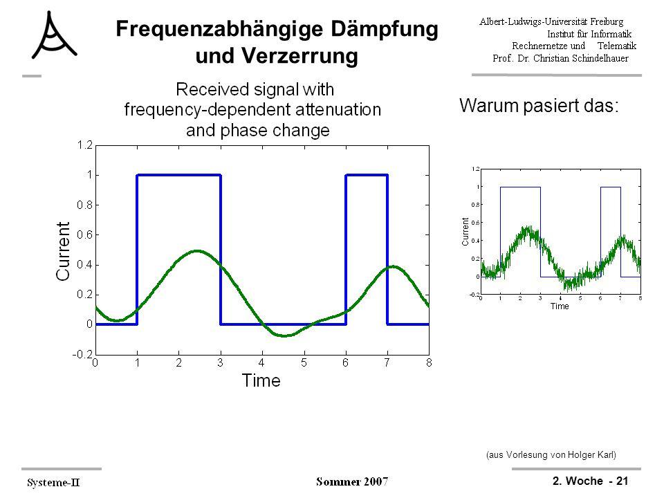 2. Woche - 21 Frequenzabhängige Dämpfung und Verzerrung Warum pasiert das: (aus Vorlesung von Holger Karl)
