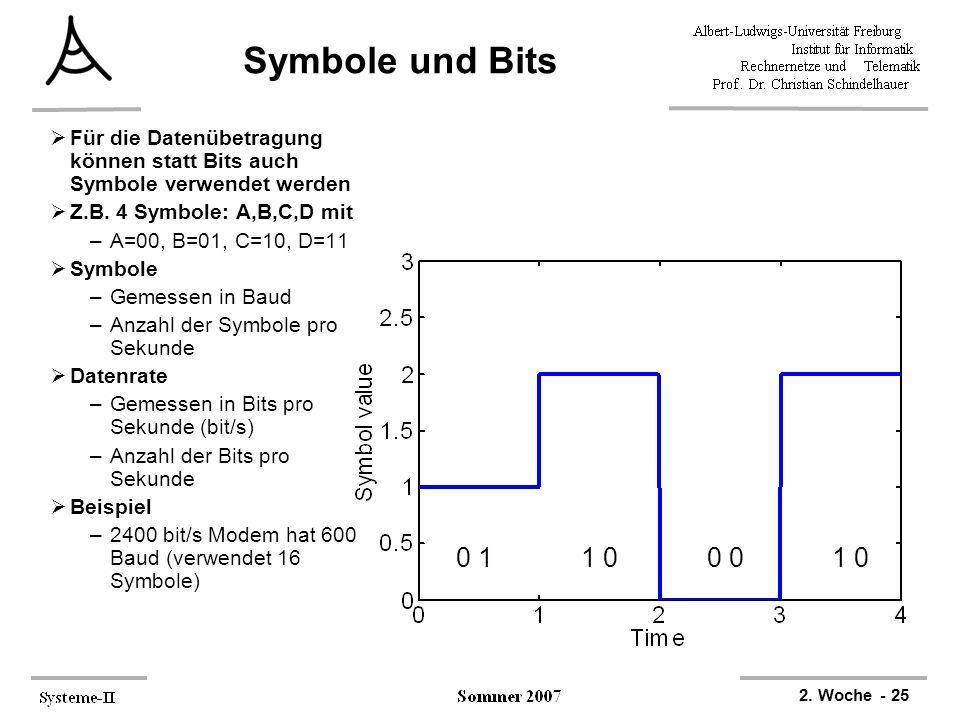 2. Woche - 25 0 11 00 1 0 Symbole und Bits  Für die Datenübetragung können statt Bits auch Symbole verwendet werden  Z.B. 4 Symbole: A,B,C,D mit –A=