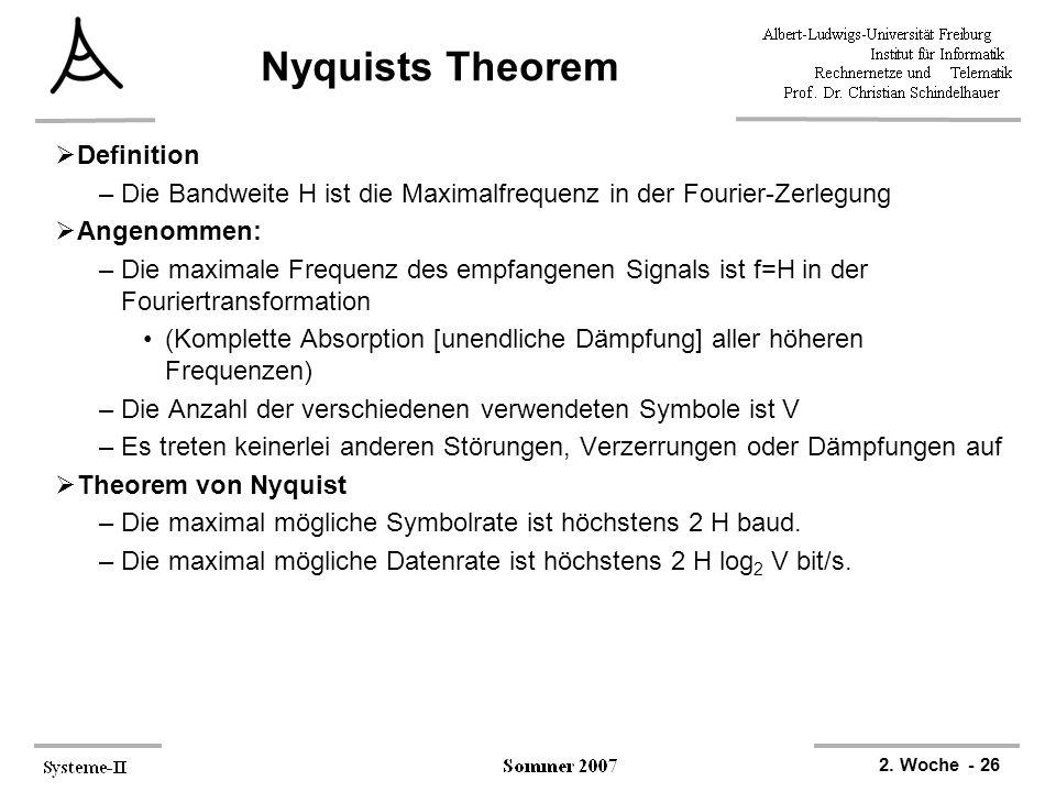 2. Woche - 26 Nyquists Theorem  Definition –Die Bandweite H ist die Maximalfrequenz in der Fourier-Zerlegung  Angenommen: –Die maximale Frequenz des