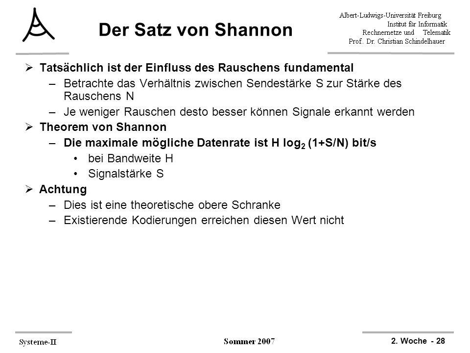 2. Woche - 28 Der Satz von Shannon  Tatsächlich ist der Einfluss des Rauschens fundamental –Betrachte das Verhältnis zwischen Sendestärke S zur Stärk