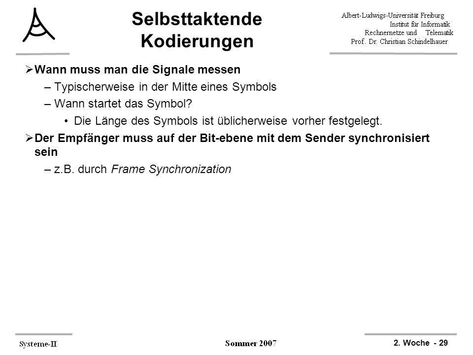 2. Woche - 29 Selbsttaktende Kodierungen  Wann muss man die Signale messen –Typischerweise in der Mitte eines Symbols –Wann startet das Symbol? Die L