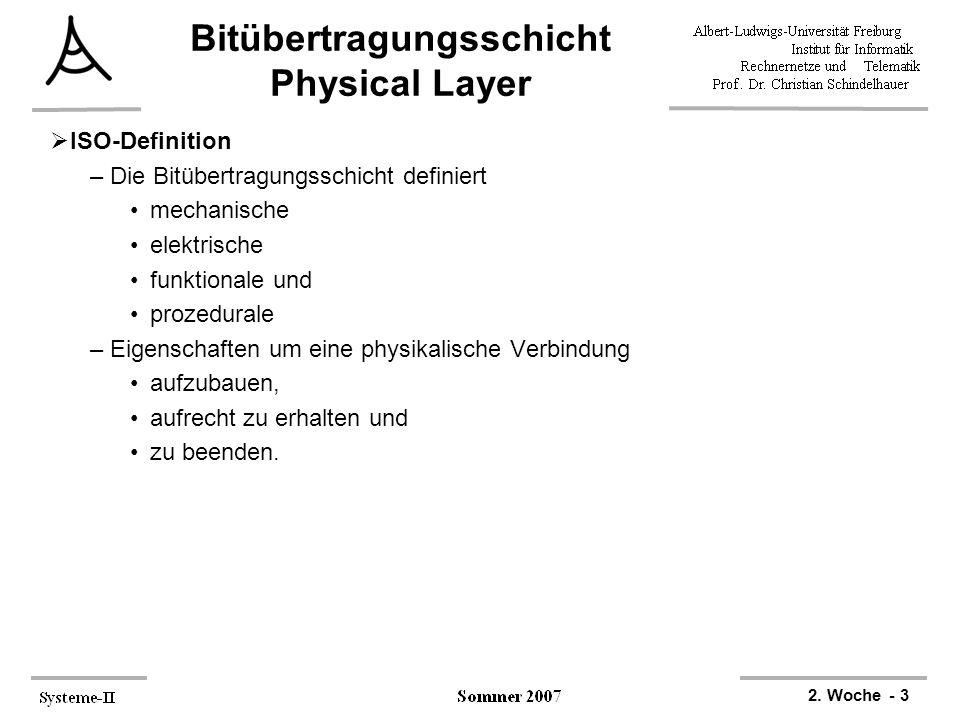 2. Woche - 3 Bitübertragungsschicht Physical Layer  ISO-Definition –Die Bitübertragungsschicht definiert mechanische elektrische funktionale und proz