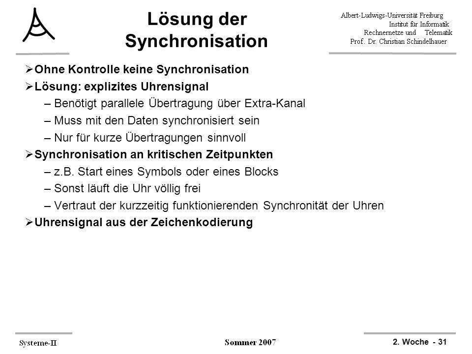 2. Woche - 31 Lösung der Synchronisation  Ohne Kontrolle keine Synchronisation  Lösung: explizites Uhrensignal –Benötigt parallele Übertragung über