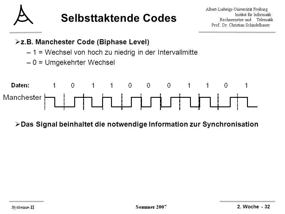2.Woche - 32 Selbsttaktende Codes  z.B.