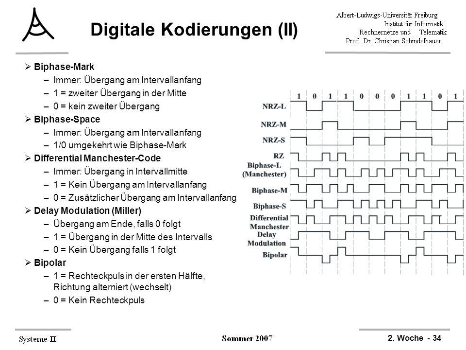 2. Woche - 34 Digitale Kodierungen (II)  Biphase-Mark –Immer: Übergang am Intervallanfang –1 = zweiter Übergang in der Mitte –0 = kein zweiter Überga