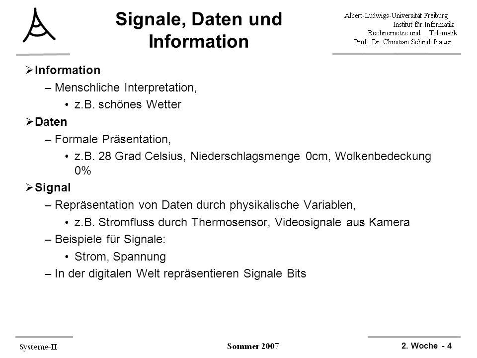 2.Woche - 4 Signale, Daten und Information  Information –Menschliche Interpretation, z.B.