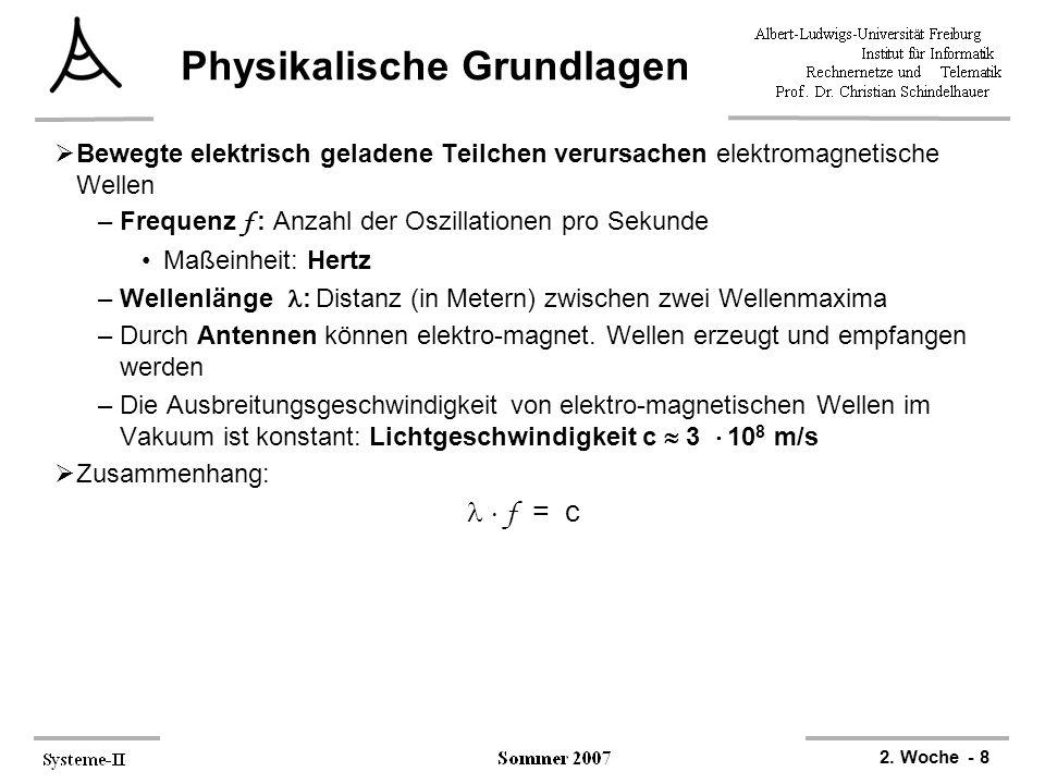 2. Woche - 8 Physikalische Grundlagen  Bewegte elektrisch geladene Teilchen verursachen elektromagnetische Wellen –Frequenz f : Anzahl der Oszillatio