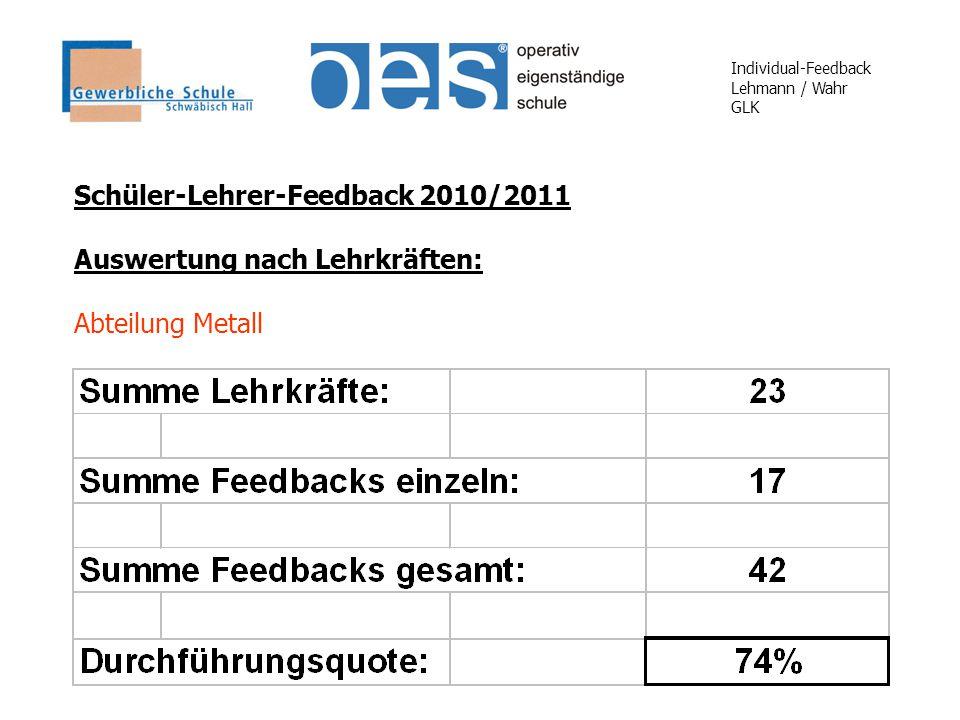 Individual-Feedback Lehmann / Wahr GLK Schüler-Lehrer-Feedback 2010/2011 Auswertung nach Lehrkräften: Abteilung Metall