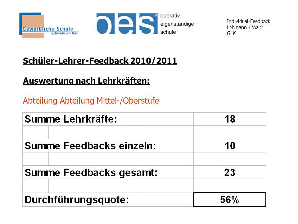 Individual-Feedback Lehmann / Wahr GLK Schüler-Lehrer-Feedback 2010/2011 Auswertung nach Lehrkräften: Abteilung Abteilung Mittel-/Oberstufe