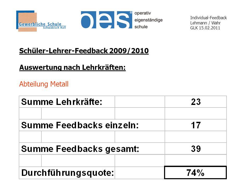 Individual-Feedback Lehmann / Wahr GLK 15.02.2011 Schüler-Lehrer-Feedback 2009/2010 Auswertung nach Lehrkräften: Abteilung Metall