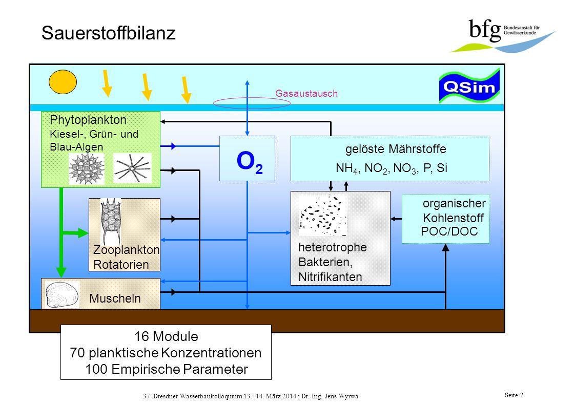37. Dresdner Wasserbaukolloquium 13.+14. März 2014 ; Dr.-Ing.