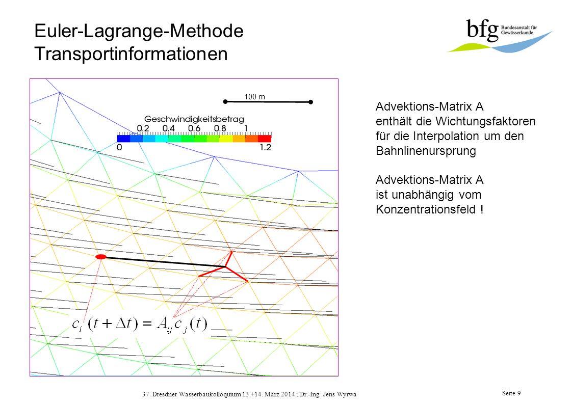 37.Dresdner Wasserbaukolloquium 13.+14. März 2014 ; Dr.-Ing.