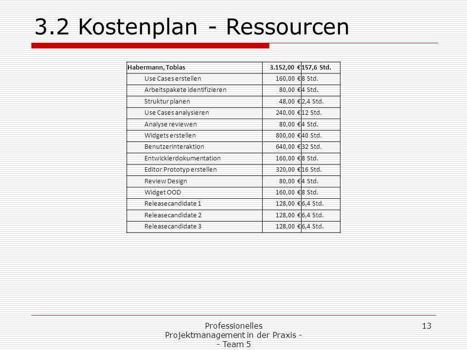 Professionelles Projektmanagement in der Praxis - - Team 5 13 3.2 Kostenplan - Ressourcen Habermann, Tobias3.152,00 €157,6 Std. Use Cases erstellen160
