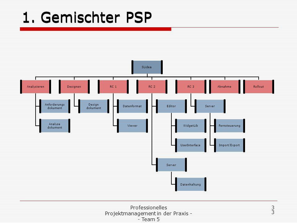 3Professionelles Projektmanagement in der Praxis - - Team 5 3 1. Gemischter PSP SLidea Analysieren Anforderungs dokument Analyse dokument Designen Des
