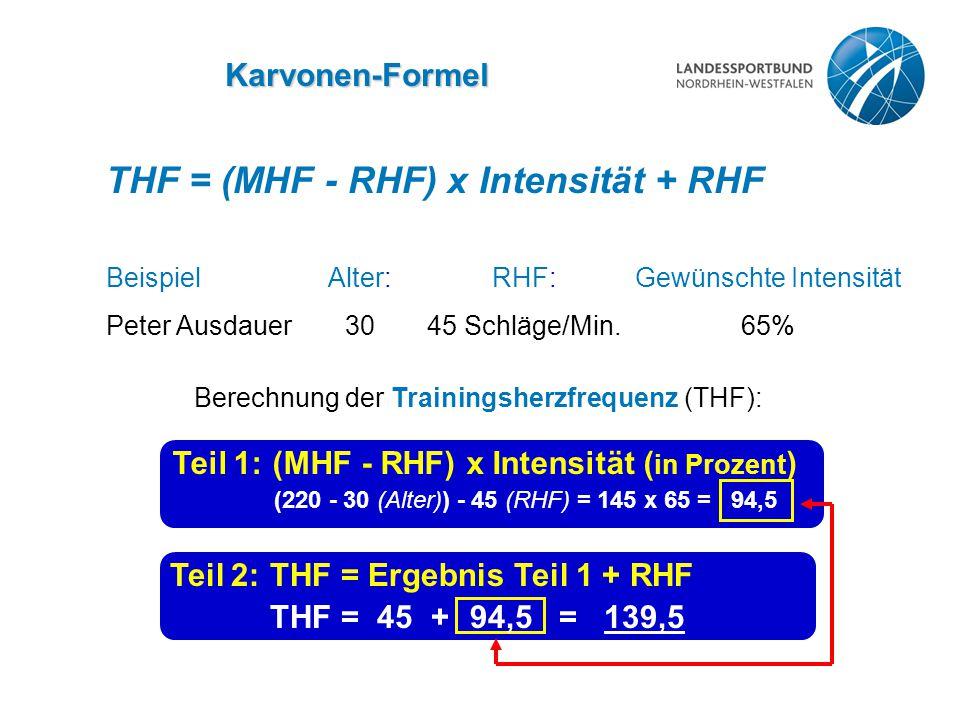 Teil 1:(MHF - RHF) x Intensität ( in Prozent ) (220 - 30 (Alter)) - 45 (RHF) = 145 x 65 = 94,5 Karvonen-Formel Beispiel Peter Ausdauer Berechnung der