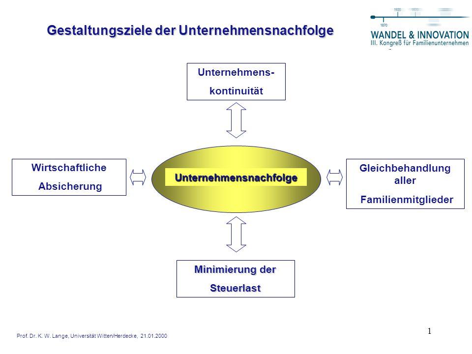 2 Güterstände bei Unternehmerehen Gesetzlicher Güterstand §§ 1365 ff.