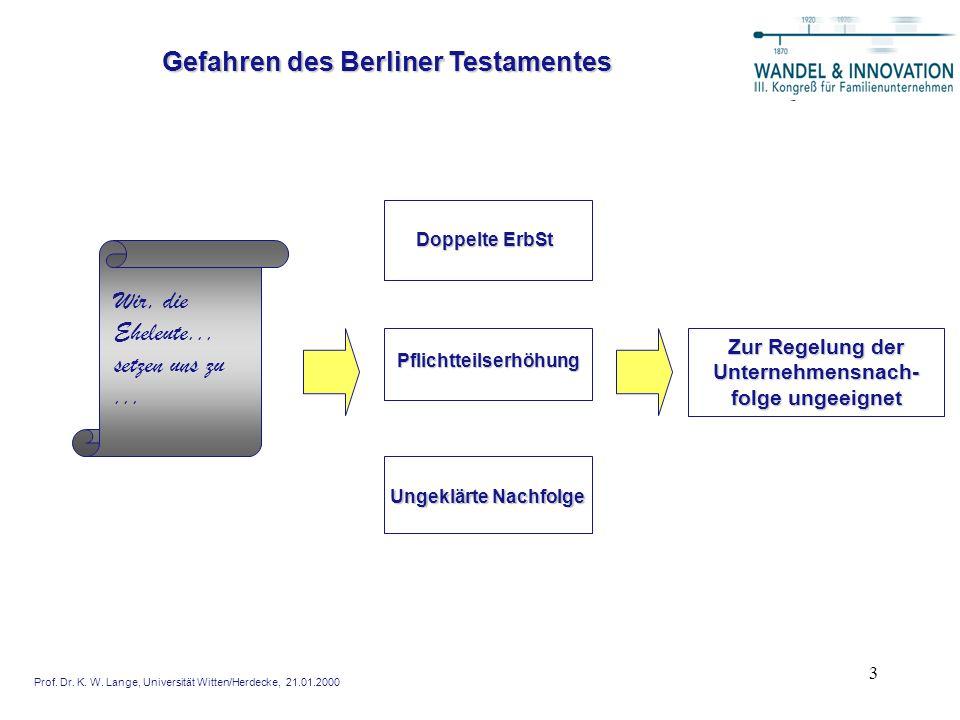 3 Gefahren des Berliner Testamentes Wir, die Eheleute... setzen uns zu... Doppelte ErbSt Pflichtteilserhöhung Ungeklärte Nachfolge Zur Regelung der Un