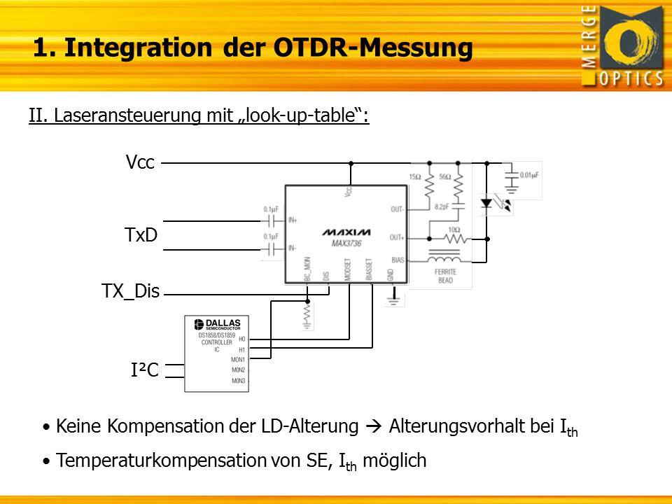"""Vcc TxD TX_Dis I²C 1. Integration der OTDR-Messung II. Laseransteuerung mit """"look-up-table"""": Keine Kompensation der LD-Alterung  Alterungsvorhalt bei"""