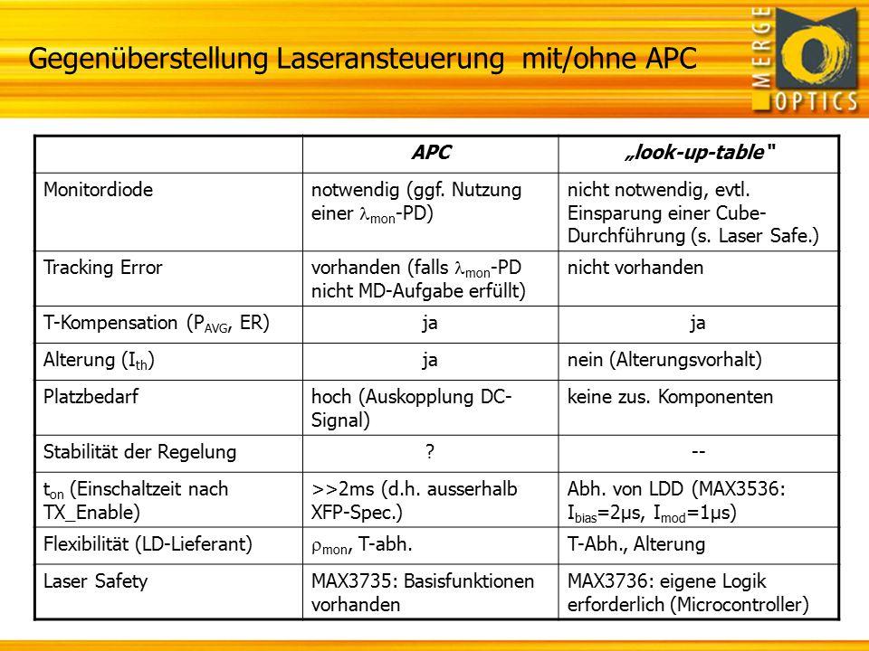 """Gegenüberstellung Laseransteuerung mit/ohne APC APC""""look-up-table"""" Monitordiodenotwendig (ggf. Nutzung einer mon -PD) nicht notwendig, evtl. Einsparun"""