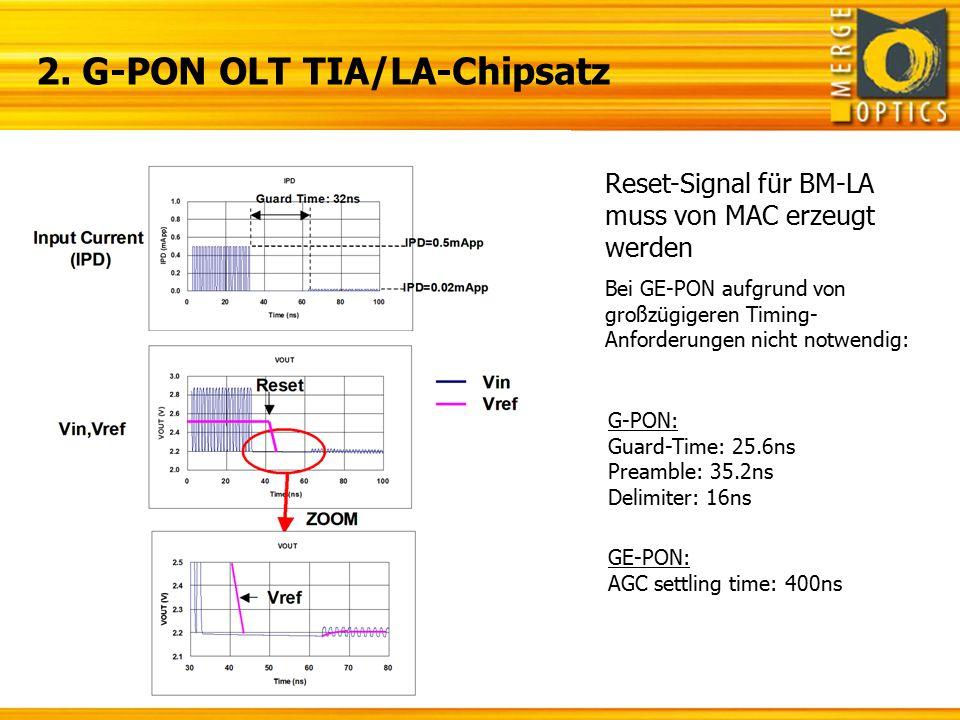 Reset-Signal für BM-LA muss von MAC erzeugt werden Bei GE-PON aufgrund von großzügigeren Timing- Anforderungen nicht notwendig: G-PON: Guard-Time: 25.
