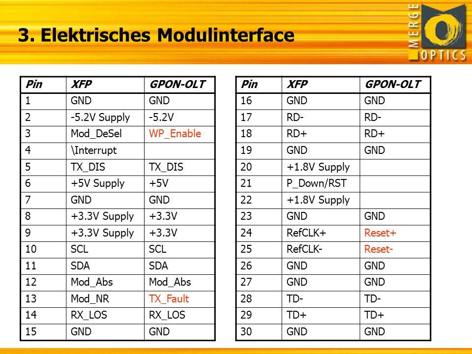 3. Elektrisches Modulinterface PinXFPGPON-OLT 1GND 2-5.2V Supply-5.2V 3Mod_DeSelWP_Enable 4\Interrupt 5TX_DIS 6+5V Supply+5V 7GND 8+3.3V Supply+3.3V 9