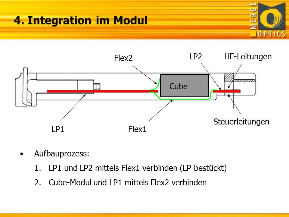 4. Integration im Modul Aufbauprozess: 1.LP1 und LP2 mittels Flex1 verbinden (LP bestückt) 2.Cube-Modul und LP1 mittels Flex2 verbinden HF-Leitungen S