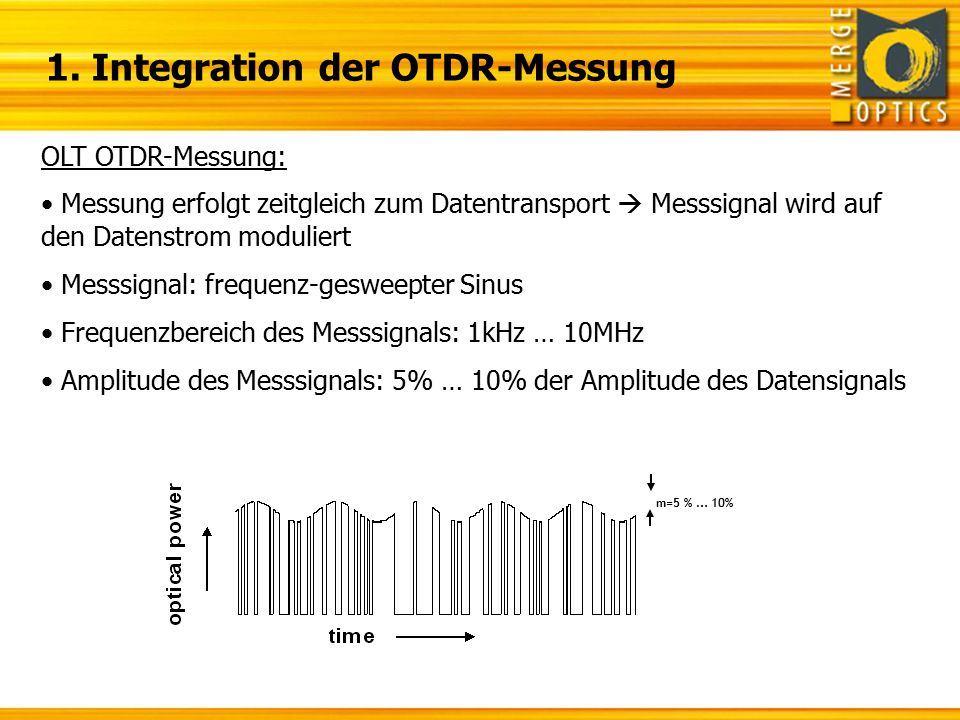 1. Integration der OTDR-Messung OLT OTDR-Messung: Messung erfolgt zeitgleich zum Datentransport  Messsignal wird auf den Datenstrom moduliert Messsig