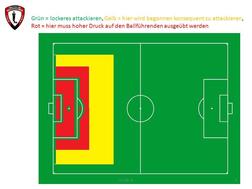 Grün = lockeres attackieren, Gelb = hier wird begonnen konsequent zu attackieren, Rot = hier muss hoher Druck auf den Ballführenden ausgeübt werden 6(
