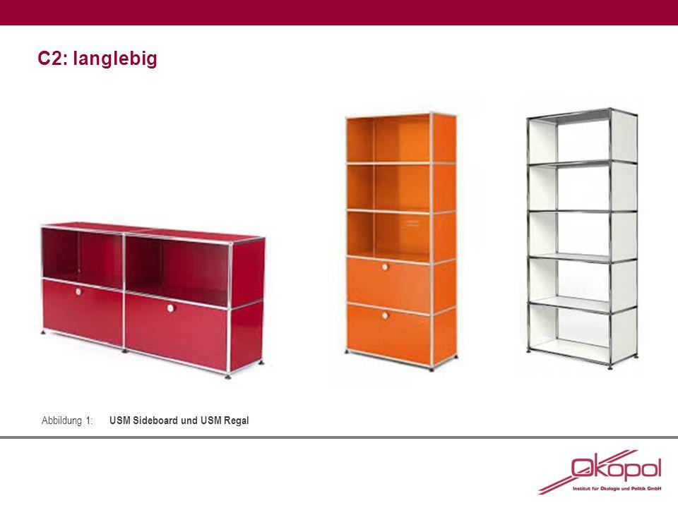 C2: langlebig Abbildung 1: USM Sideboard und USM Regal
