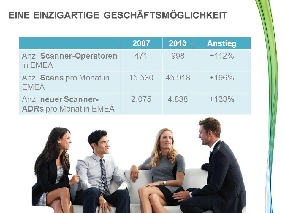 EINE EINZIGARTIGE GESCHÄFTSMÖGLICHKEIT 20072013Anstieg Anz.