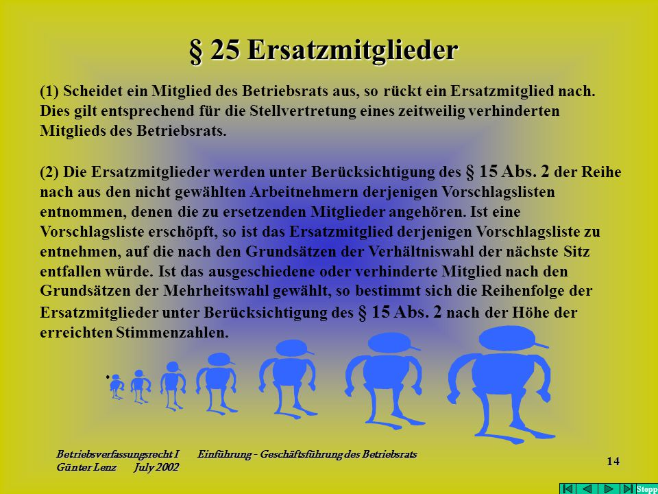 Betriebsverfassungsrecht I Einführung - Geschäftsführung des Betriebsrats Günter Lenz July 2002 14 (1) Scheidet ein Mitglied des Betriebsrats aus, so
