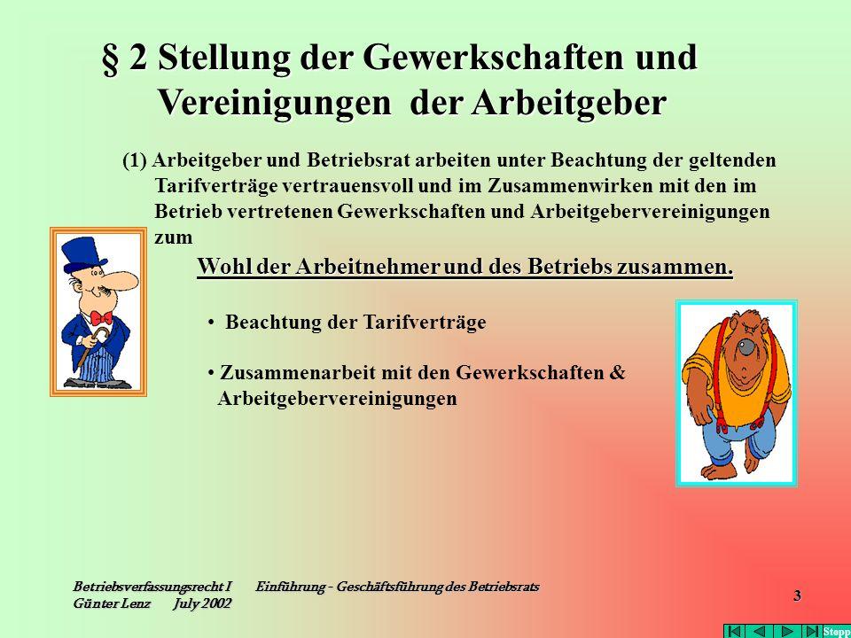 Betriebsverfassungsrecht I Einführung - Geschäftsführung des Betriebsrats Günter Lenz July 2002 3 (1) Arbeitgeber und Betriebsrat arbeiten unter Beach