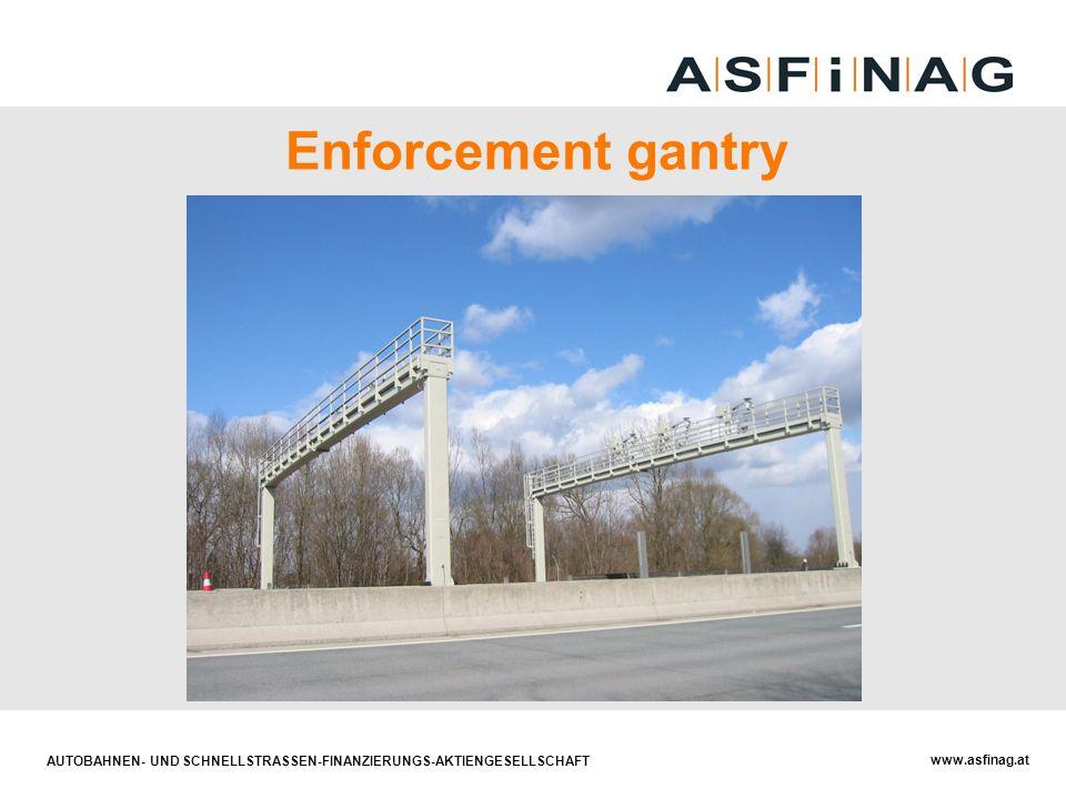 AUTOBAHNEN- UND SCHNELLSTRASSEN-FINANZIERUNGS-AKTIENGESELLSCHAFT www.asfinag.at Enforcement gantry