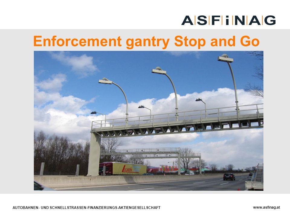 AUTOBAHNEN- UND SCHNELLSTRASSEN-FINANZIERUNGS-AKTIENGESELLSCHAFT www.asfinag.at Enforcement gantry Stop and Go