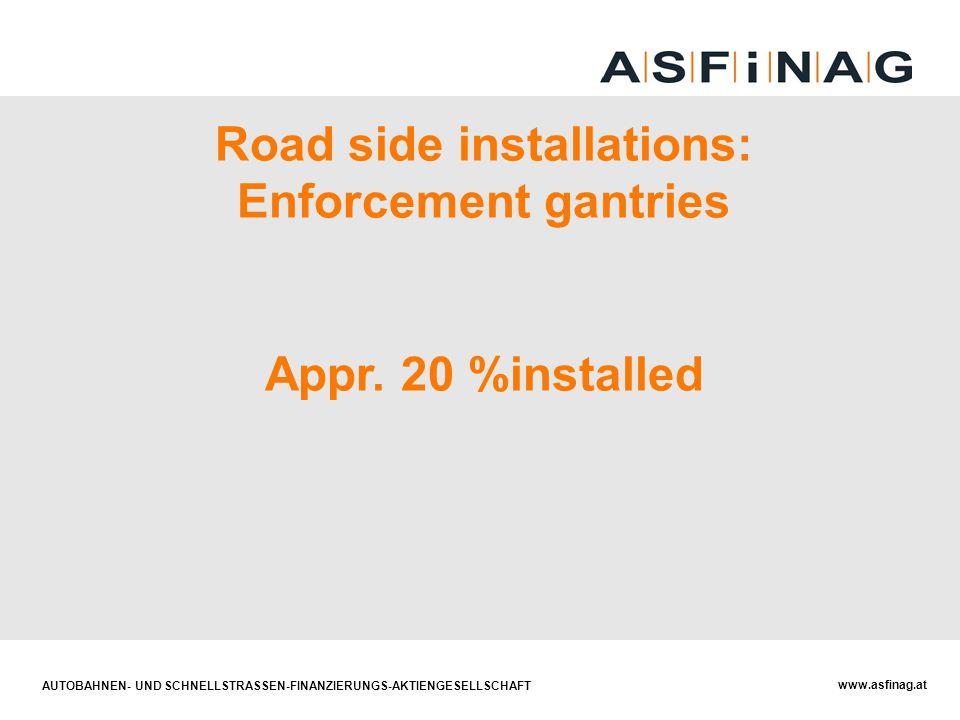 AUTOBAHNEN- UND SCHNELLSTRASSEN-FINANZIERUNGS-AKTIENGESELLSCHAFT www.asfinag.at Road side installations: Enforcement gantries Appr. 20 %installed