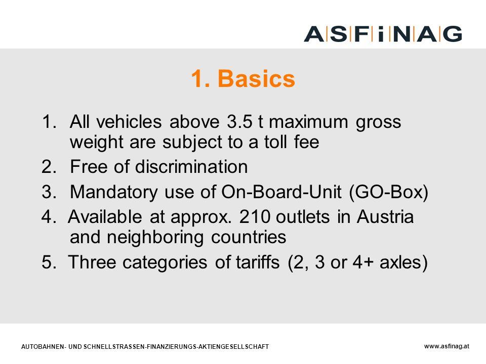 AUTOBAHNEN- UND SCHNELLSTRASSEN-FINANZIERUNGS-AKTIENGESELLSCHAFT www.asfinag.at 1. Basics 1.All vehicles above 3.5 t maximum gross weight are subject