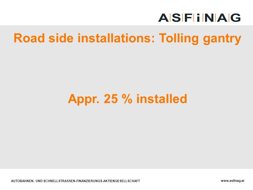 AUTOBAHNEN- UND SCHNELLSTRASSEN-FINANZIERUNGS-AKTIENGESELLSCHAFT www.asfinag.at Road side installations: Tolling gantry Appr. 25 % installed