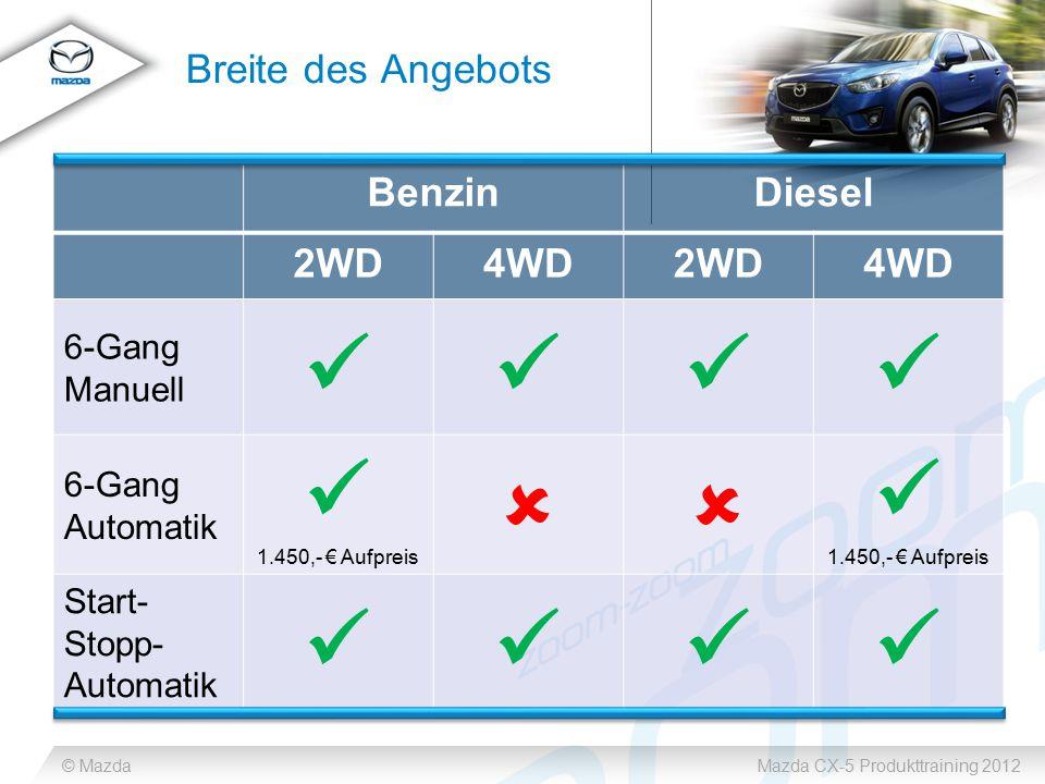 © MazdaMazda CX-5 Produkttraining 2012 Breite des Angebots BenzinDiesel 2WD4WD2WD4WD 6-Gang Manuell 6-Gang Automatik 1.450,- € Aufpreis  1.450,- € A