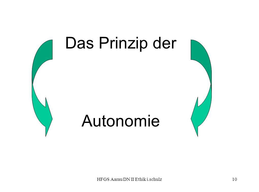 HFGS Aarau DN II Ethik i.schulz10 Das Prinzip der Autonomie