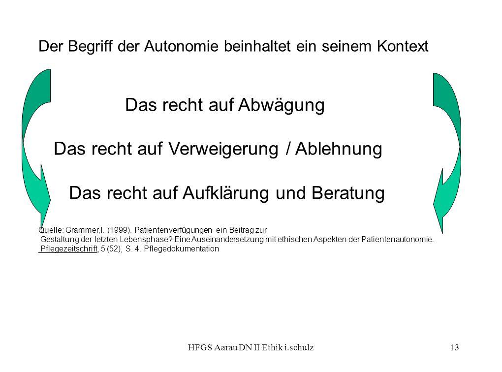 HFGS Aarau DN II Ethik i.schulz13 Der Begriff der Autonomie beinhaltet ein seinem Kontext Das recht auf Abwägung Das recht auf Verweigerung / Ablehnun