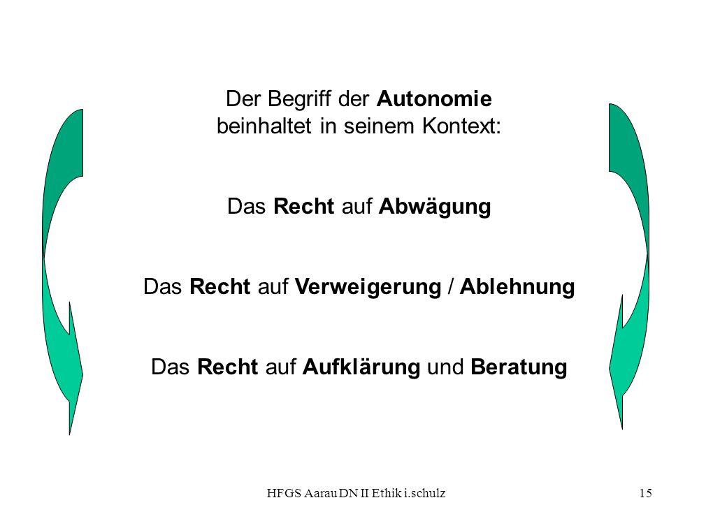 HFGS Aarau DN II Ethik i.schulz15 Der Begriff der Autonomie beinhaltet in seinem Kontext: Das Recht auf Abwägung Das Recht auf Verweigerung / Ablehnun
