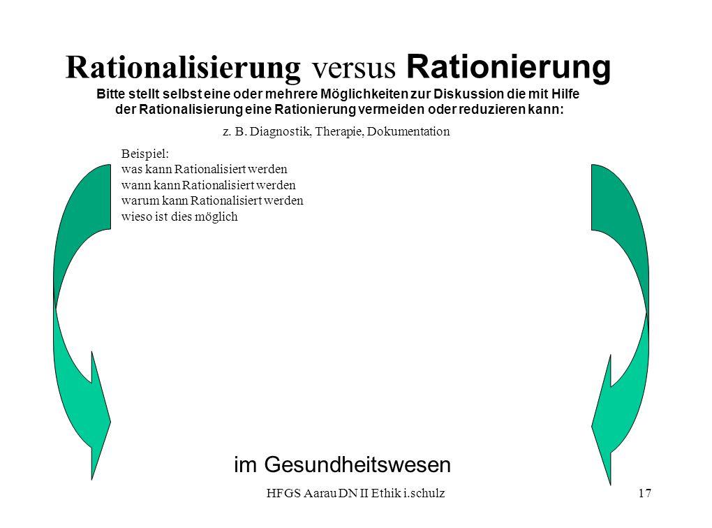 HFGS Aarau DN II Ethik i.schulz17 Rationalisierung versus Rationierung Bitte stellt selbst eine oder mehrere Möglichkeiten zur Diskussion die mit Hilf