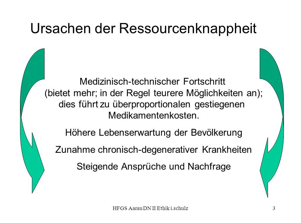 HFGS Aarau DN II Ethik i.schulz3 Ursachen der Ressourcenknappheit Medizinisch-technischer Fortschritt (bietet mehr; in der Regel teurere Möglichkeiten