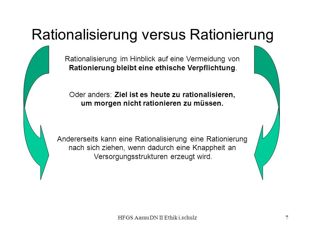HFGS Aarau DN II Ethik i.schulz7 Rationalisierung versus Rationierung Rationalisierung im Hinblick auf eine Vermeidung von Rationierung bleibt eine et